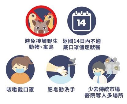 什麼是武漢肺炎?有什麼症狀?該如何預防?一次帶您了解!
