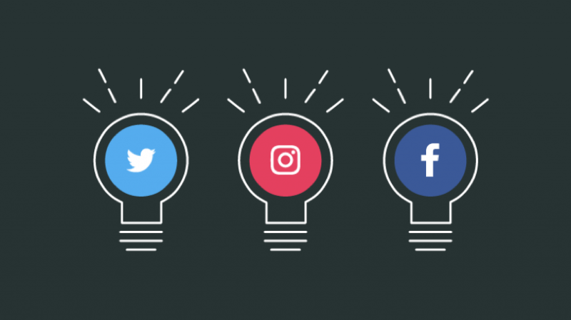 IG、FB、Twitter 讓你的社群經營更上一步!